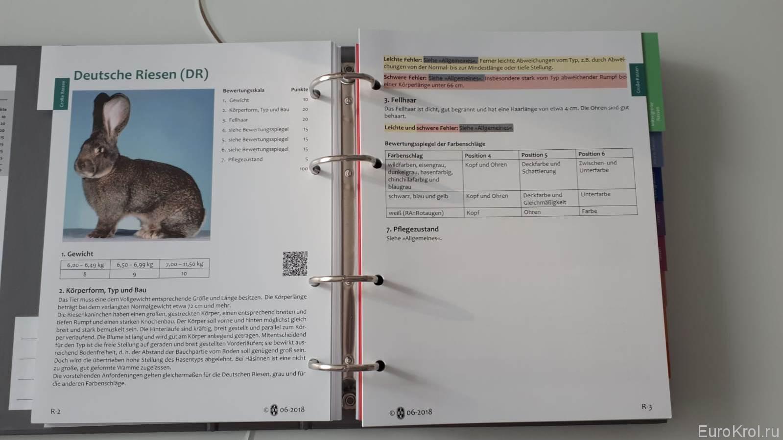 Новый каталог стандартов